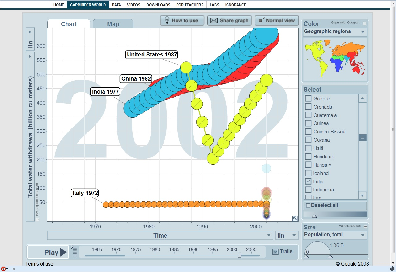 gapminder screenshot