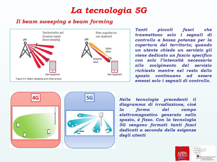 tecnologia5G